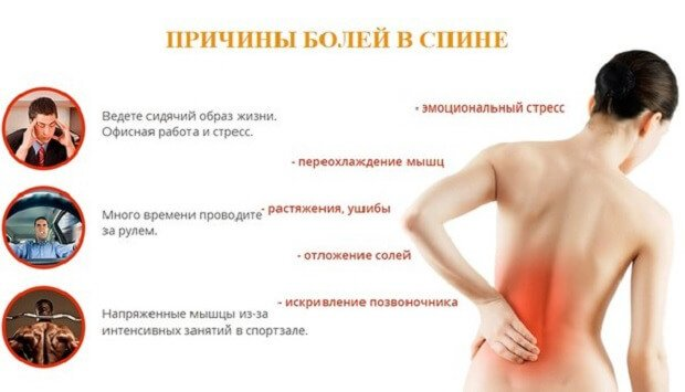 kiek laiko žasto lūžis skauda reumatoidinis artritas mityba