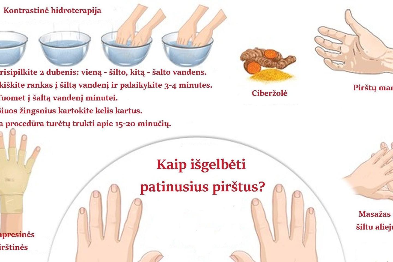 atsikratyti skausmo pirštų sąnarių